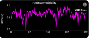 StressLocator Heart Rate Variability